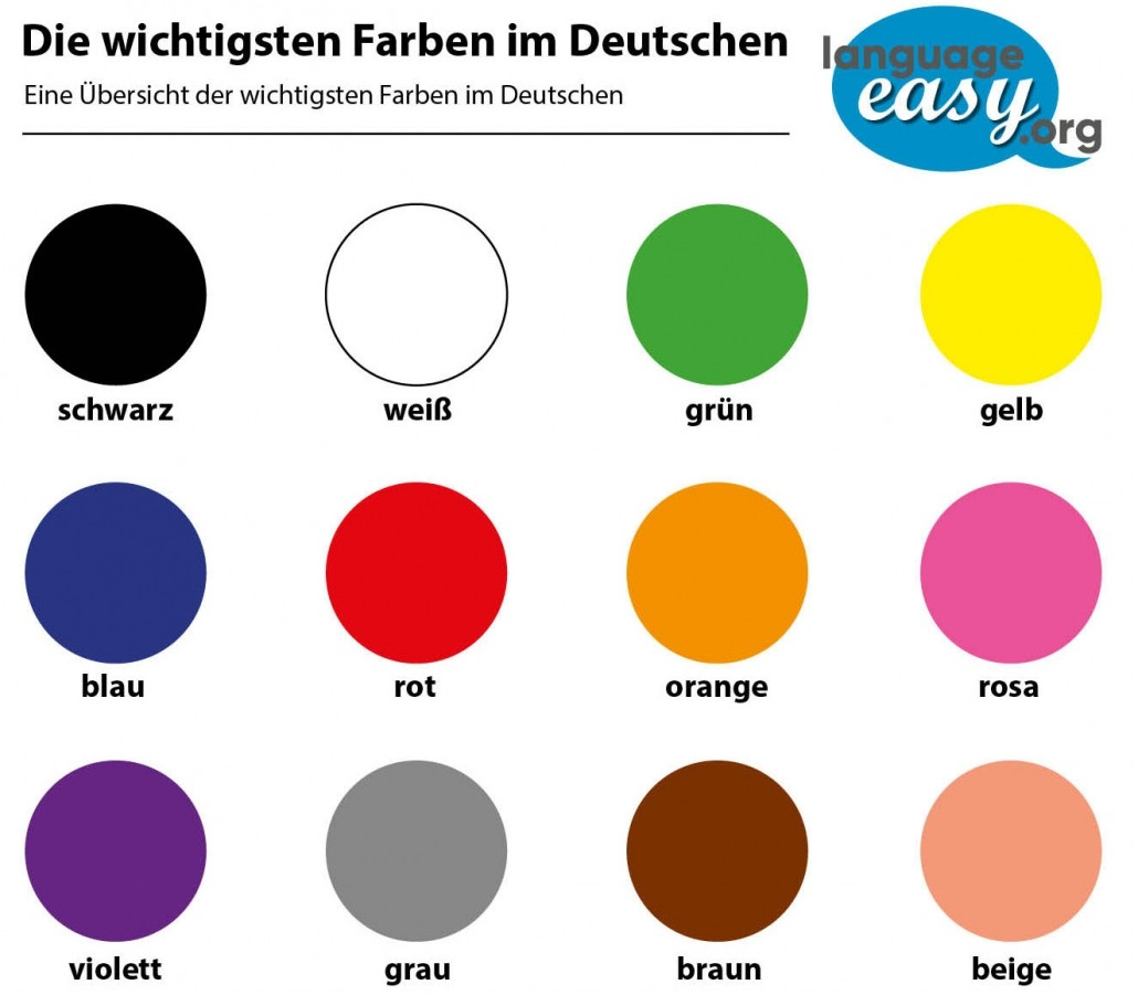The Colors in German