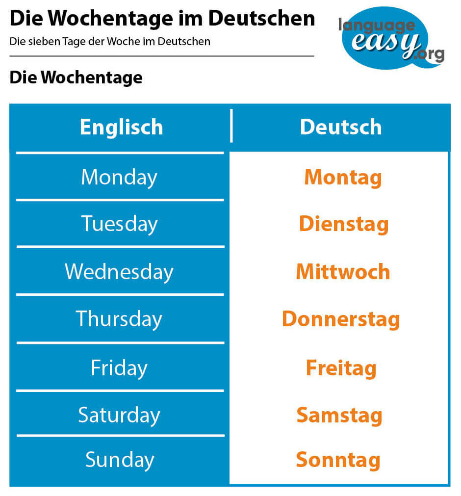 Week Deutsch