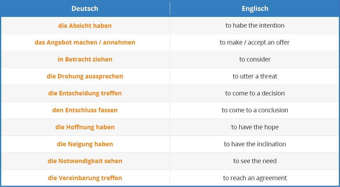 German Infinitive Clauses Tab 5