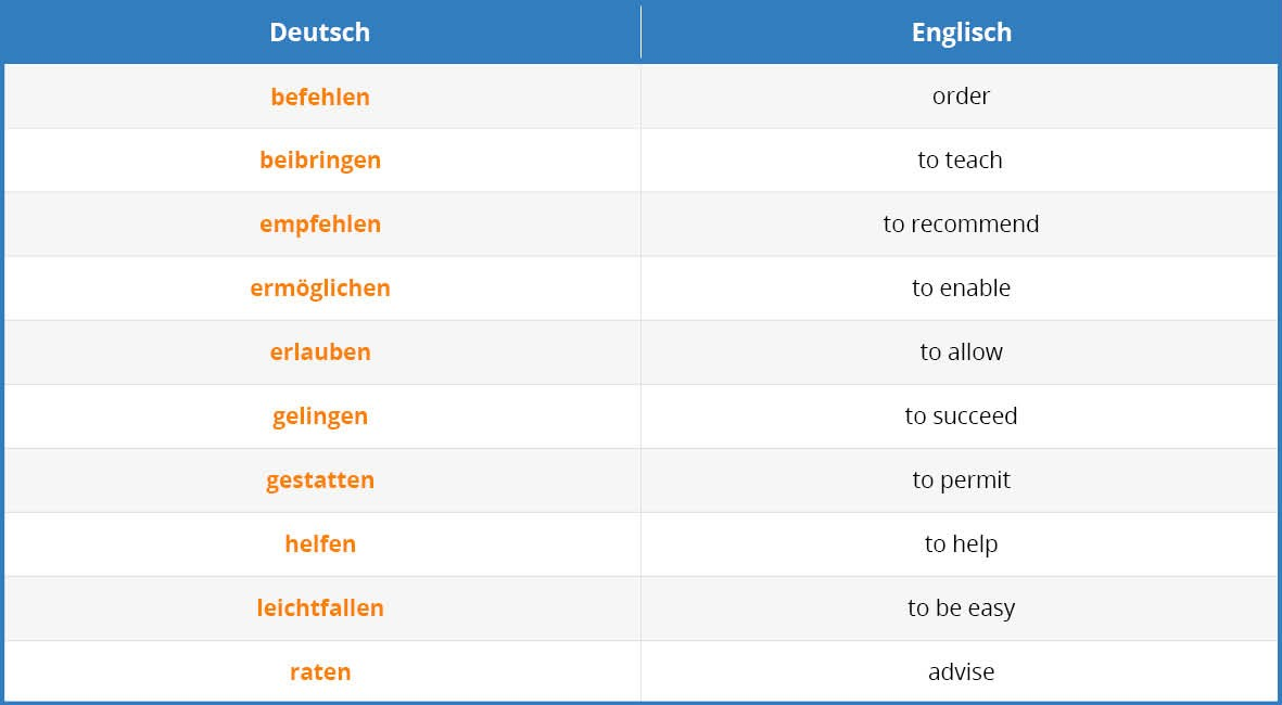 German Infinitive Clauses Tab 7